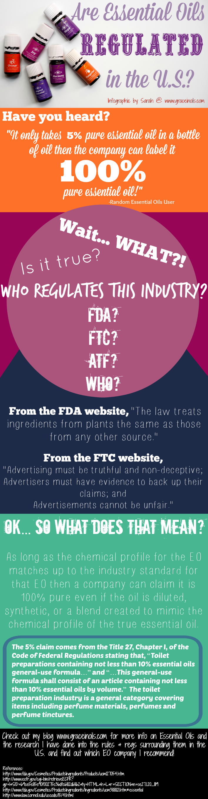 Are Essential Oils Regulated? A quick infographic to reference!